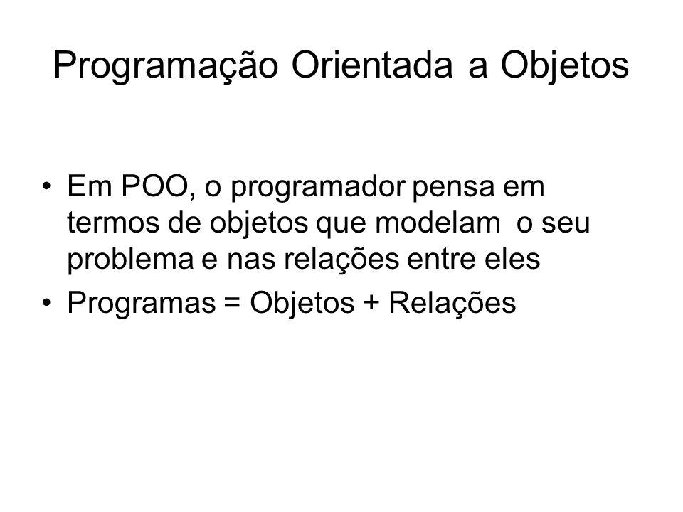 Programação Orientada a Objetos Em POO, o programador pensa em termos de objetos que modelam o seu problema e nas relações entre eles Programas = Obje
