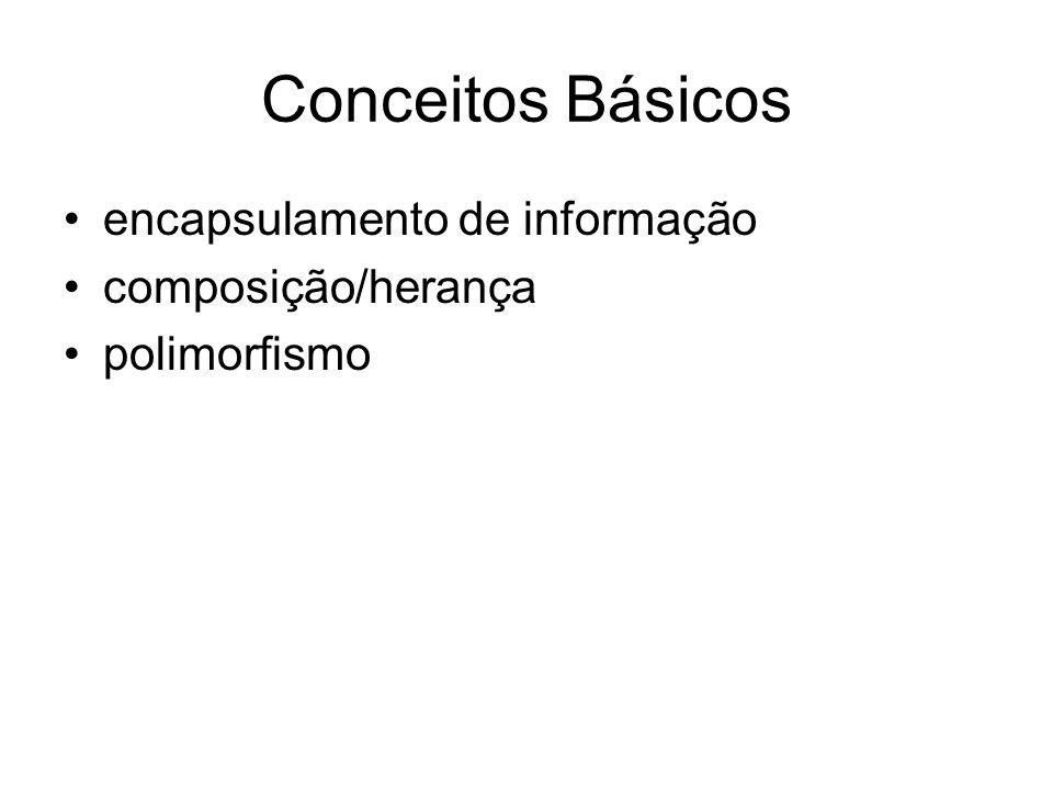Conceitos Básicos encapsulamento de informação composição/herança polimorfismo