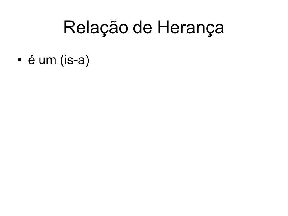 Relação de Herança é um (is-a)