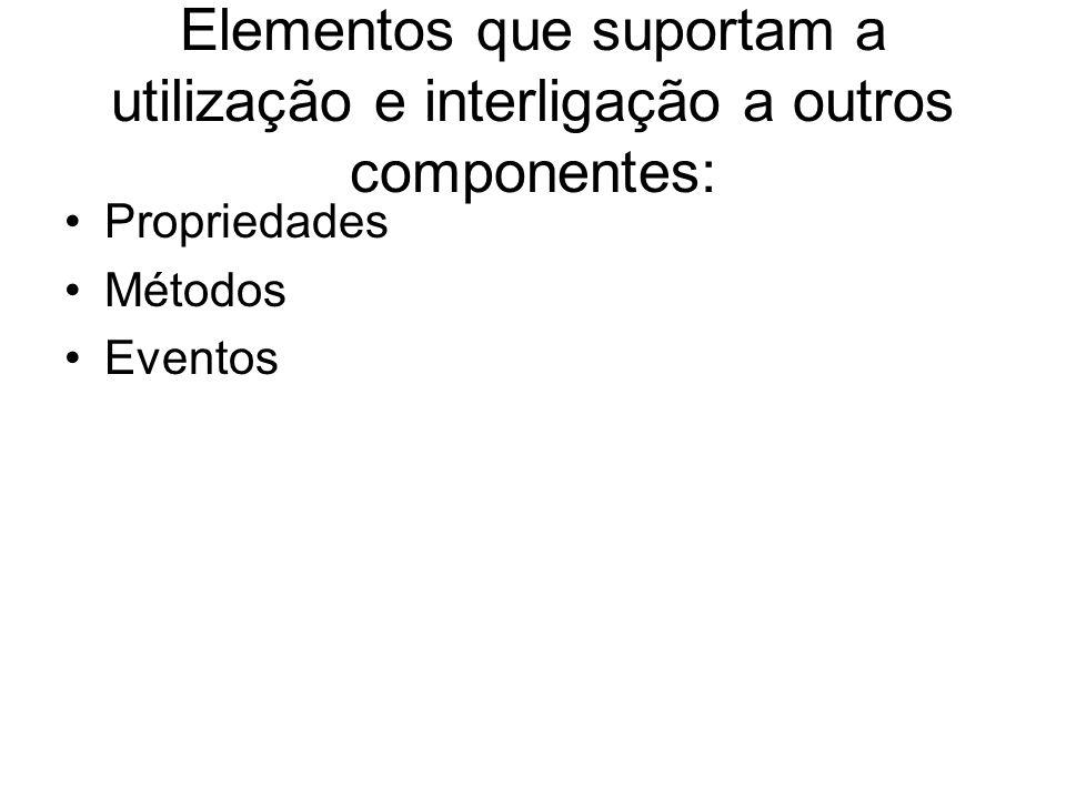 Elementos que suportam a utilização e interligação a outros componentes: Propriedades Métodos Eventos