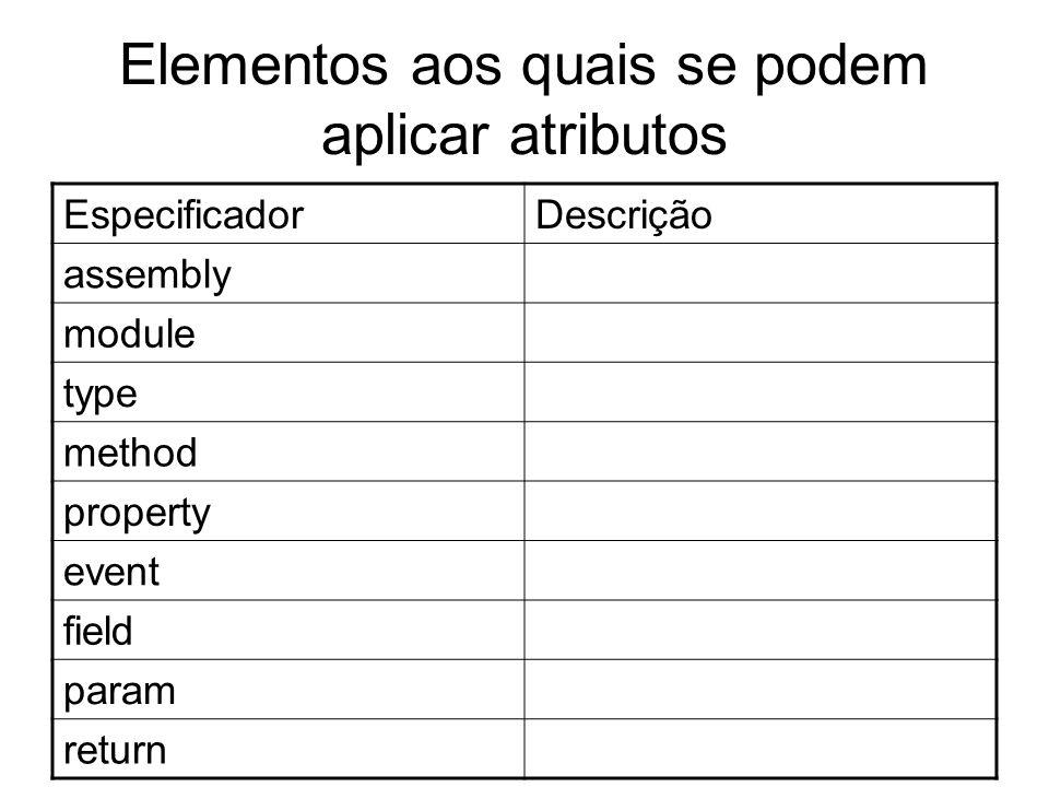 Elementos aos quais se podem aplicar atributos EspecificadorDescrição assembly module type method property event field param return