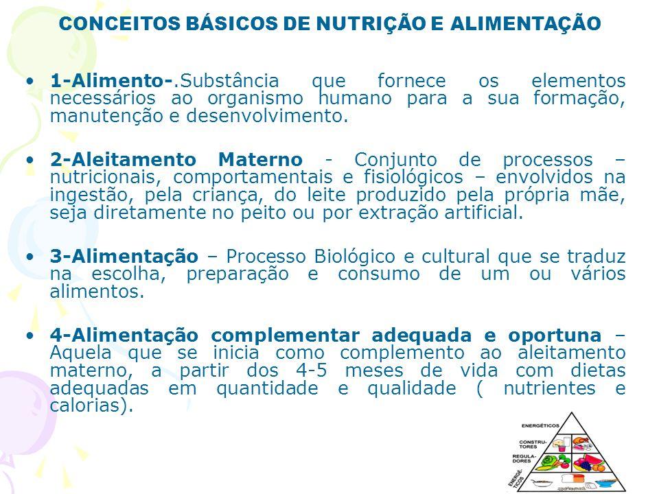 1-Alimento-.Substância que fornece os elementos necessários ao organismo humano para a sua formação, manutenção e desenvolvimento. 2-Aleitamento Mater