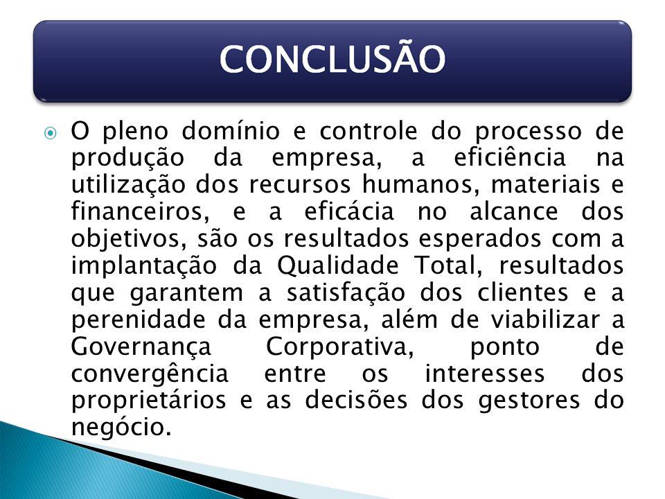 O pleno domínio e controle do processo de produção da empresa, a eficiência na utilização dos recursos humanos, materiais e financeiros, e a eficácia