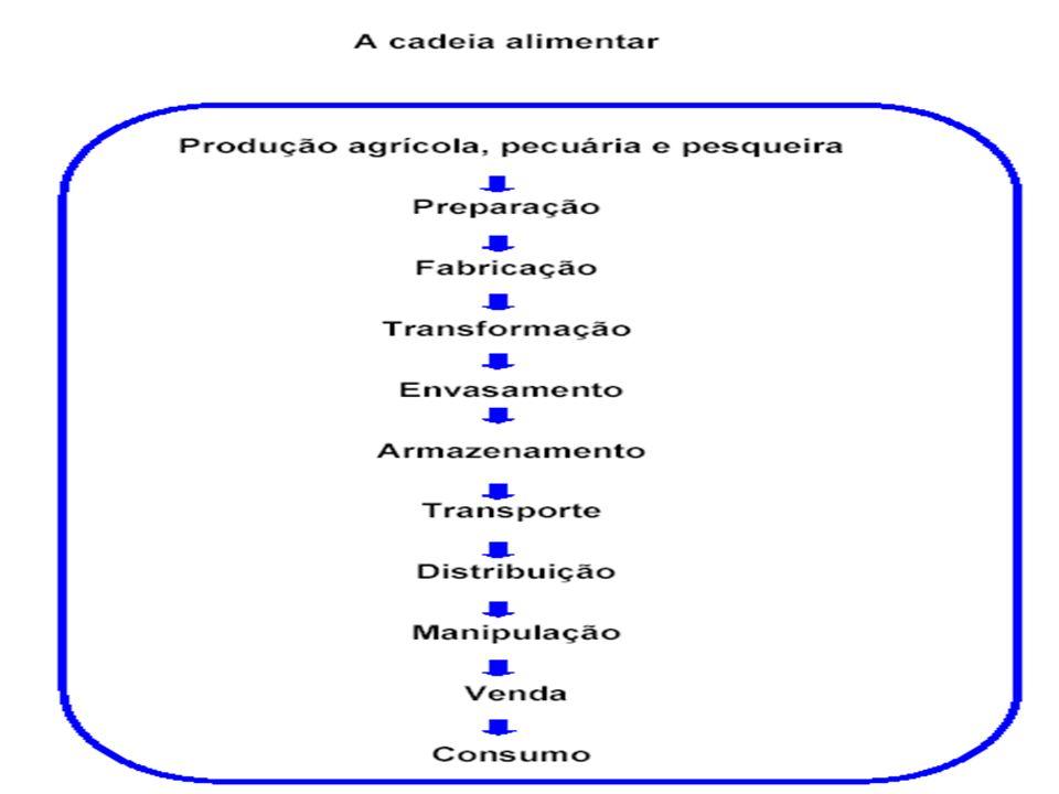 Investiga os efeitos produzidos por determinadas categorias de causas.