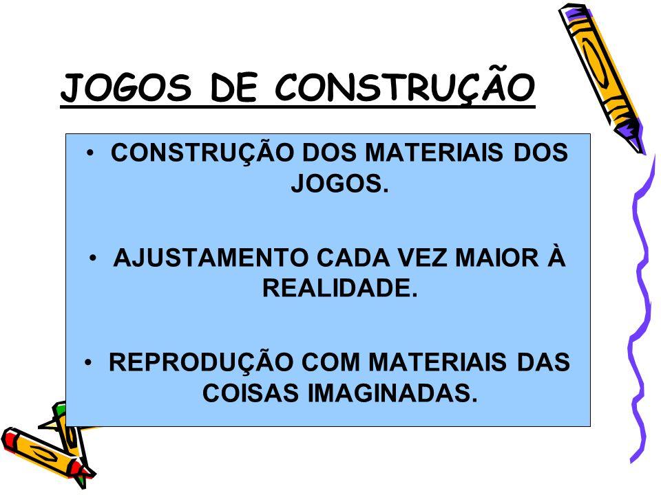 JOGOS DE CONSTRUÇÃO CONSTRUÇÃO DOS MATERIAIS DOS JOGOS. AJUSTAMENTO CADA VEZ MAIOR À REALIDADE. REPRODUÇÃO COM MATERIAIS DAS COISAS IMAGINADAS.