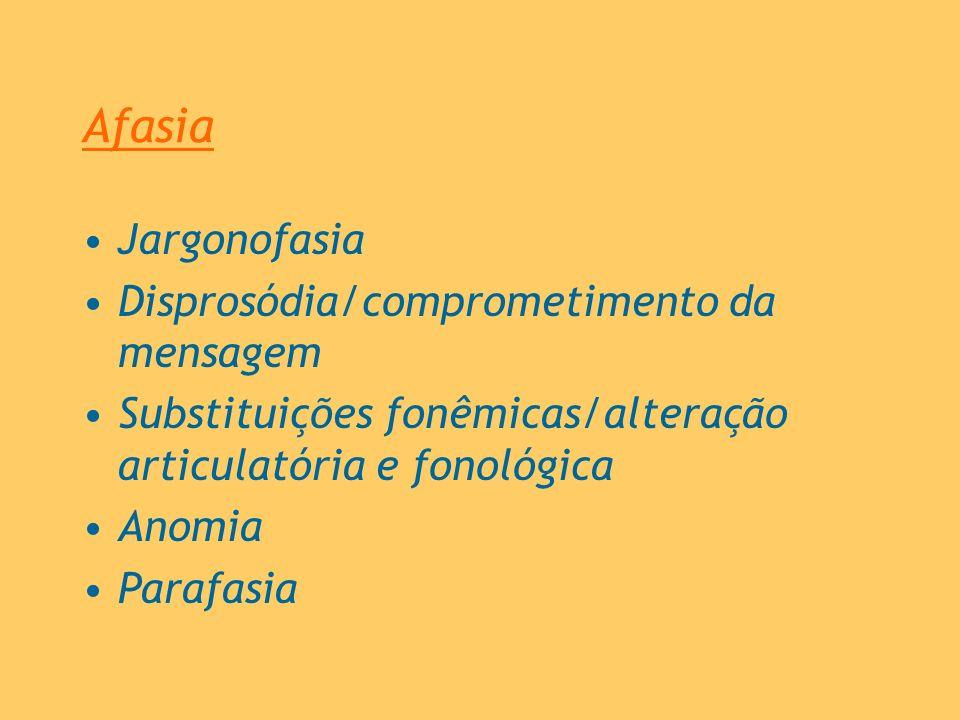 Afasia Jargonofasia Disprosódia/comprometimento da mensagem Substituições fonêmicas/alteração articulatória e fonológica Anomia Parafasia