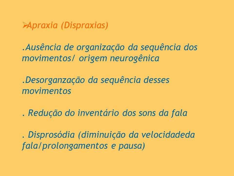 Apraxia (Dispraxias).Ausência de organização da sequência dos movimentos/ origem neurogênica.Desorganzação da sequência desses movimentos. Redução do