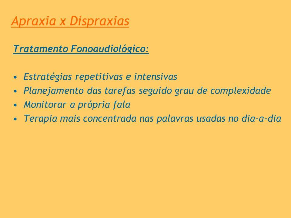 Apraxia x Dispraxias Tratamento Fonoaudiológico: Estratégias repetitivas e intensivas Planejamento das tarefas seguido grau de complexidade Monitorar