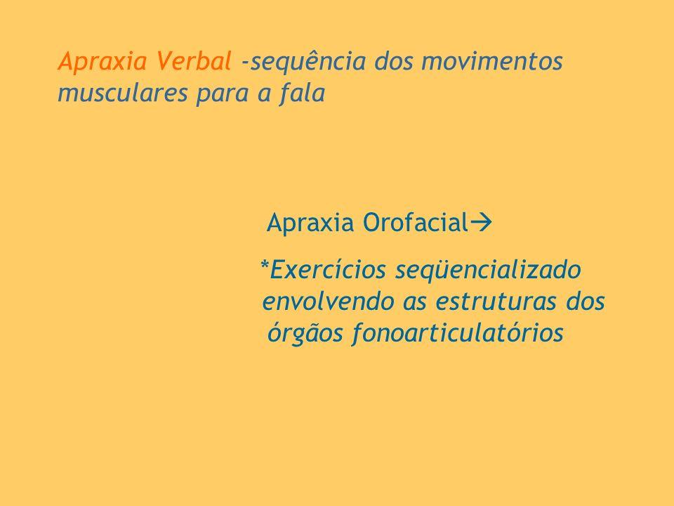 Apraxia Verbal -sequência dos movimentos musculares para a fala Apraxia Orofacial *Exercícios seqüencializado envolvendo as estruturas dos órgãos fono