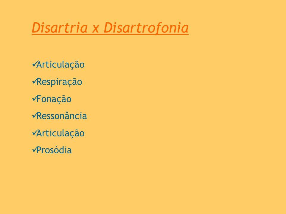 Disartria x Disartrofonia Articulação Respiração Fonação Ressonância Articulação Prosódia