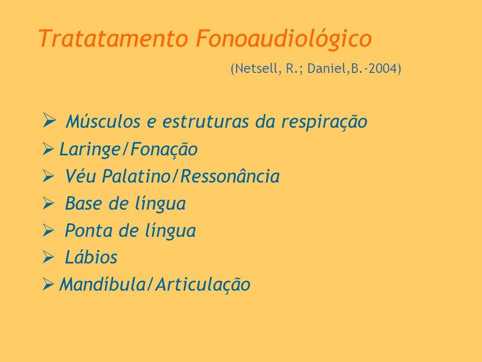 Tratatamento Fonoaudiológico (Netsell, R.; Daniel,B.-2004) Músculos e estruturas da respiração Laringe/Fonação Véu Palatino/Ressonância Base de língua