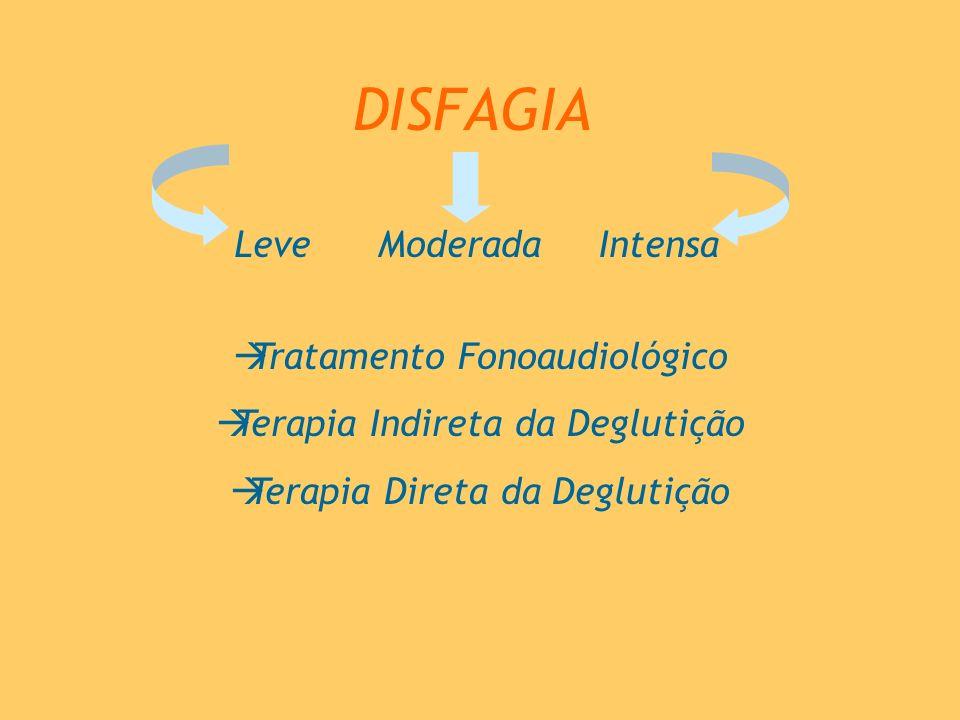 DISFAGIA Leve Moderada Intensa Tratamento Fonoaudiológico Terapia Indireta da Deglutição Terapia Direta da Deglutição