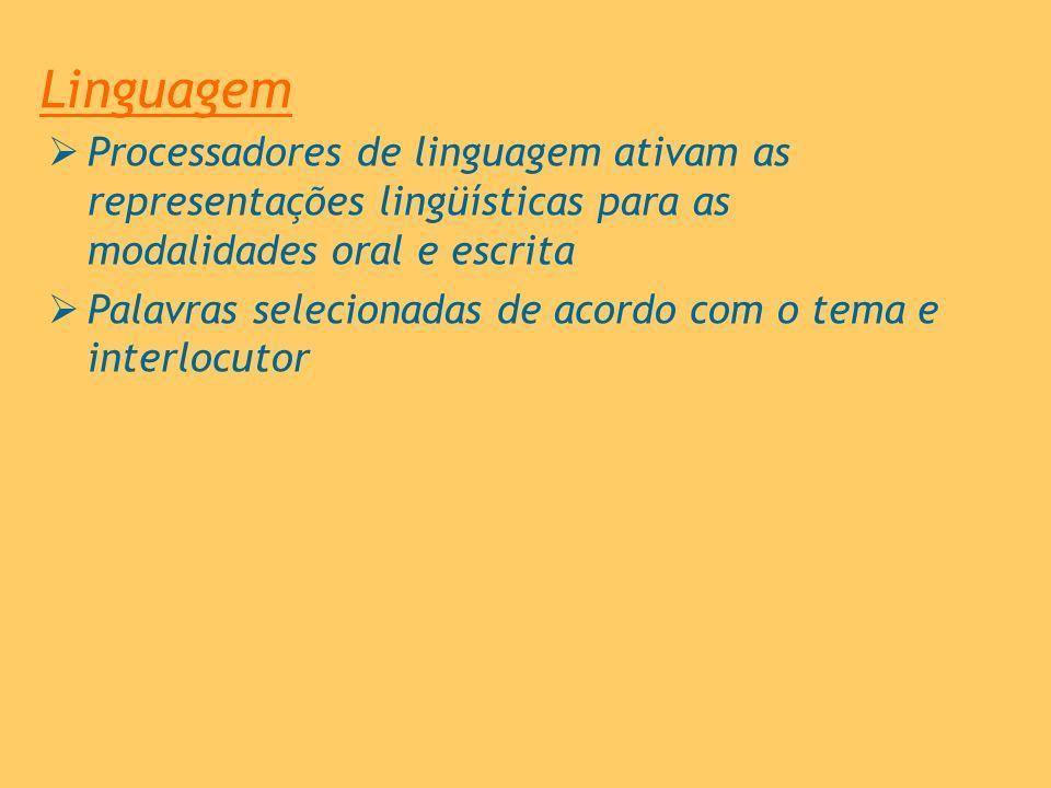 Linguagem Processadores de linguagem ativam as representações lingüísticas para as modalidades oral e escrita Palavras selecionadas de acordo com o te