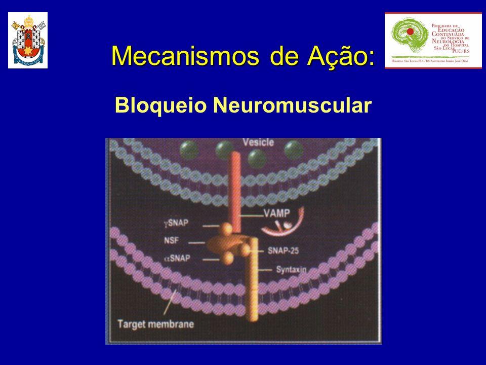 Mecanismos de Ação: Bloqueio Neuromuscular