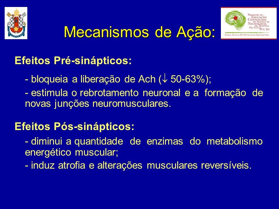 Mecanismos de Ação: Efeitos Pré-sinápticos: - bloqueia a liberação de Ach ( 50-63%); - estimula o rebrotamento neuronal e a formação de novas junções