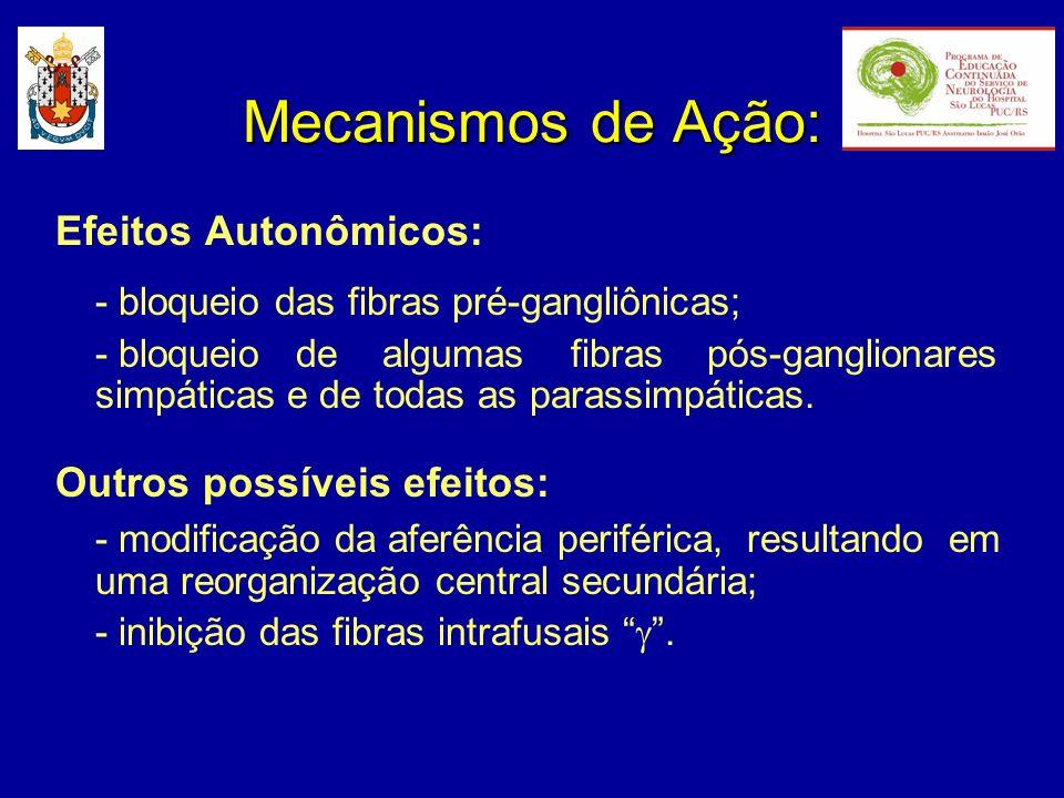 Mecanismos de Ação: Efeitos Autonômicos: - bloqueio das fibras pré-gangliônicas; - bloqueio de algumas fibras pós-ganglionares simpáticas e de todas a