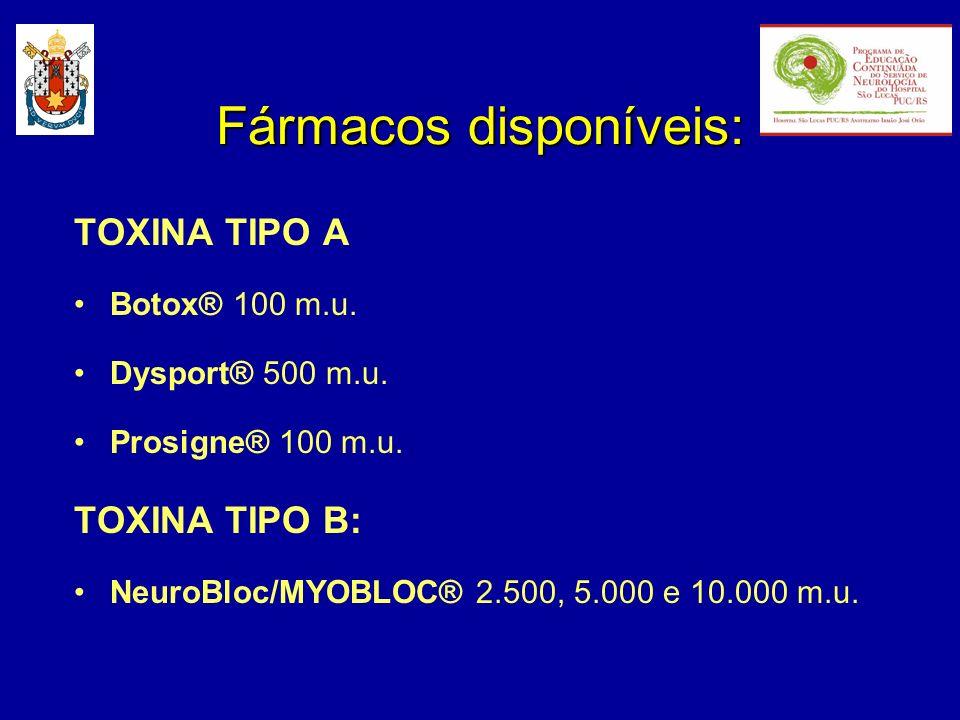 Fármacos disponíveis: TOXINA TIPO A Botox® 100 m.u. Dysport® 500 m.u. Prosigne® 100 m.u. TOXINA TIPO B: NeuroBloc/MYOBLOC® 2.500, 5.000 e 10.000 m.u.