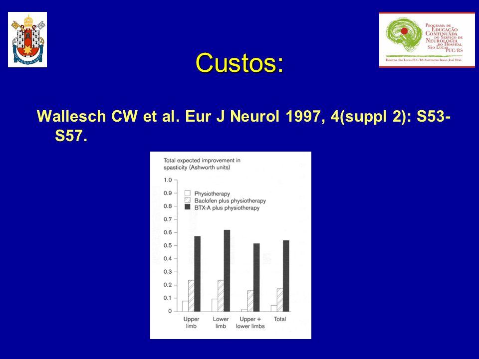 Custos: Wallesch CW et al. Eur J Neurol 1997, 4(suppl 2): S53- S57.