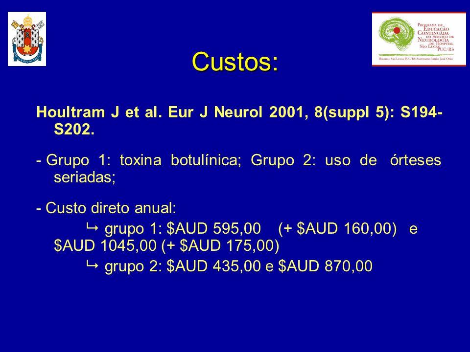 Custos: Houltram J et al. Eur J Neurol 2001, 8(suppl 5): S194- S202. - Grupo 1: toxina botulínica; Grupo 2: uso de órteses seriadas; - Custo direto an