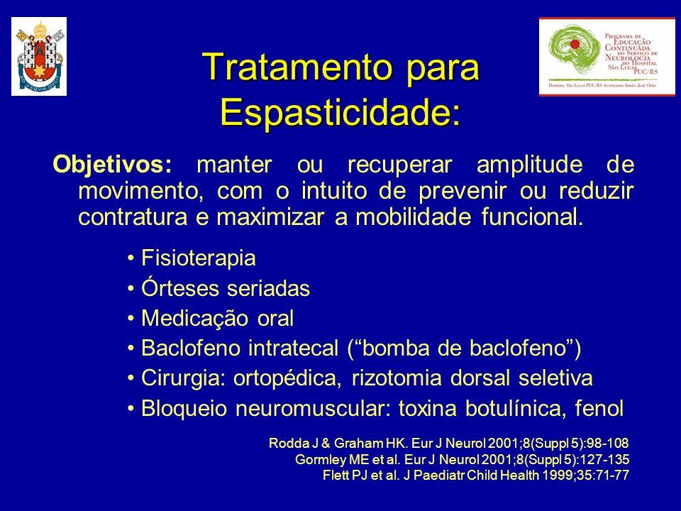 Tratamento para Espasticidade: Objetivos: manter ou recuperar amplitude de movimento, com o intuito de prevenir ou reduzir contratura e maximizar a mo