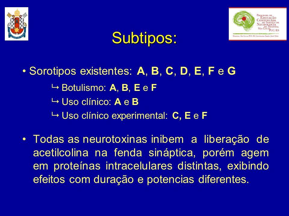 Subtipos: Sorotipos existentes: A, B, C, D, E, F e G Botulismo: A, B, E e F Uso clínico: A e B Uso clínico experimental: C, E e F Todas as neurotoxina