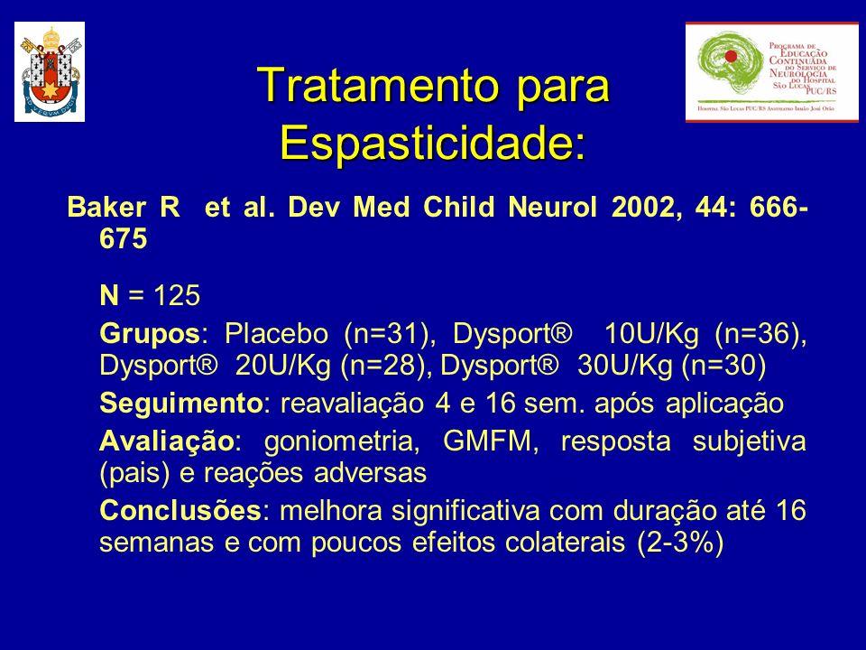 Tratamento para Espasticidade: Baker R et al. Dev Med Child Neurol 2002, 44: 666- 675 N = 125 Grupos: Placebo (n=31), Dysport® 10U/Kg (n=36), Dysport®