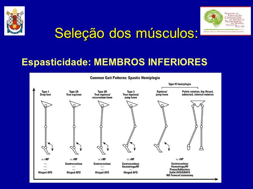 Espasticidade: MEMBROS INFERIORES Seleção dos músculos: