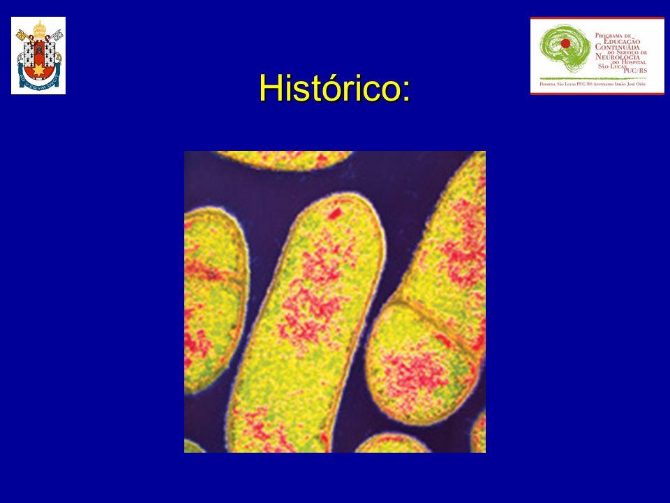 Histórico: Os registros mais antigos sobre botulismo datam da Idade Média e do Império Romano; 1817: Kerner descreve que o botulismo é atribuído a ingestão da toxina botulínica e sugere que a mesma pode ser utilizada no tratamento de certas patologias; 1870: Müller introduz o termo botulismo; 1895: van Ermengem isola o Bacillus botulinus; 1920: Sommer tenta, pela primeira vez, purificar a toxina tipo A;