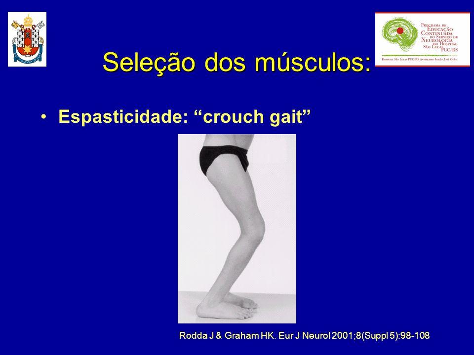 Espasticidade: crouch gait Rodda J & Graham HK. Eur J Neurol 2001;8(Suppl 5):98-108 Seleção dos músculos: