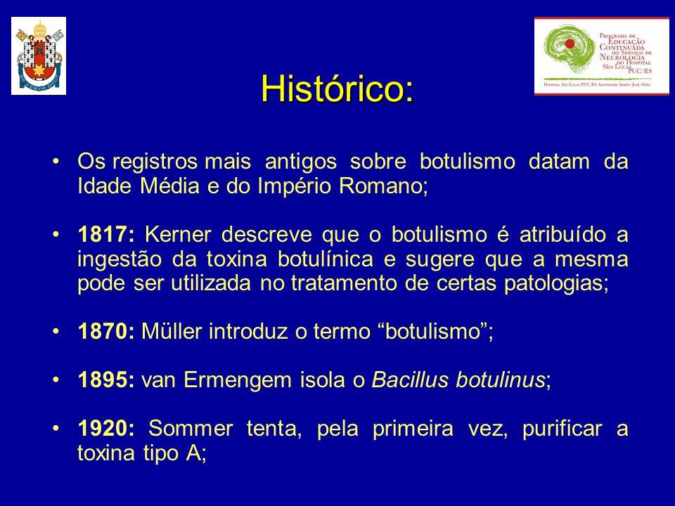 Histórico: 2.ª Guerra Mundial: Identificado os subtipos B, C, D e E; 1949: Burgen, Dickens e Zatman demonstram que a toxina tipo A bloqueia a liberação de acetilcolina na junção neuromuscular; 1950: Brooks sugere aplicação clínica da toxina em músculos hiperativos; 1973: Scott inicia pesquisa em animais; 1977: Scott injeta o primeiro paciente com estrabismo;