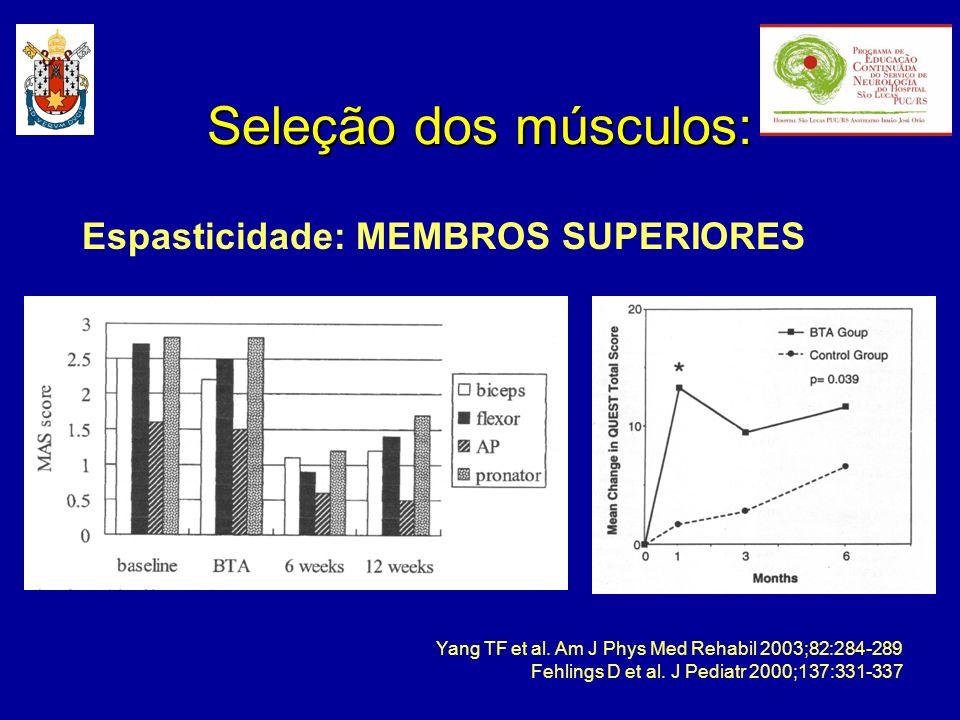 Espasticidade: MEMBROS SUPERIORES Yang TF et al. Am J Phys Med Rehabil 2003;82:284-289 Fehlings D et al. J Pediatr 2000;137:331-337 Seleção dos múscul