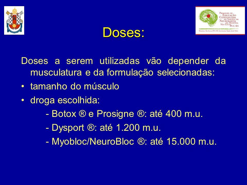Doses: Doses a serem utilizadas vão depender da musculatura e da formulação selecionadas: tamanho do músculo droga escolhida: - Botox ® e Prosigne ®: