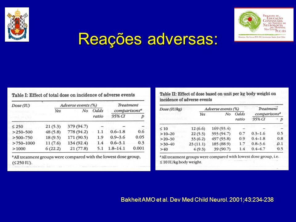 Bakheit AMO et al. Dev Med Child Neurol. 2001;43:234-238 Reações adversas: