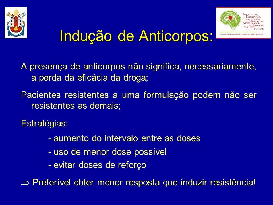 Indução de Anticorpos: A presença de anticorpos não significa, necessariamente, a perda da eficácia da droga; Pacientes resistentes a uma formulação p