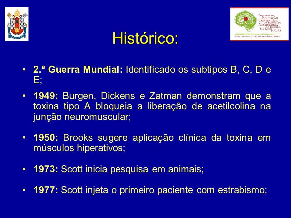 Histórico: 1980: Scott publica o primeiro ensaio clínico sobre a utilização da toxina botulínica em pacientes estrábicos; 1984: FDA aprova o uso da toxina A em casos oftalmológicos (Oculinum ®); 1989: FDA aprova uso em casos neurológicos (Botox®); 1991: Liberação da droga no Reino Unido (Dysport®); 2001: Licenciado uso da toxina B nos EUA e na Europa (NeuroBloc/MYOBLOC®).