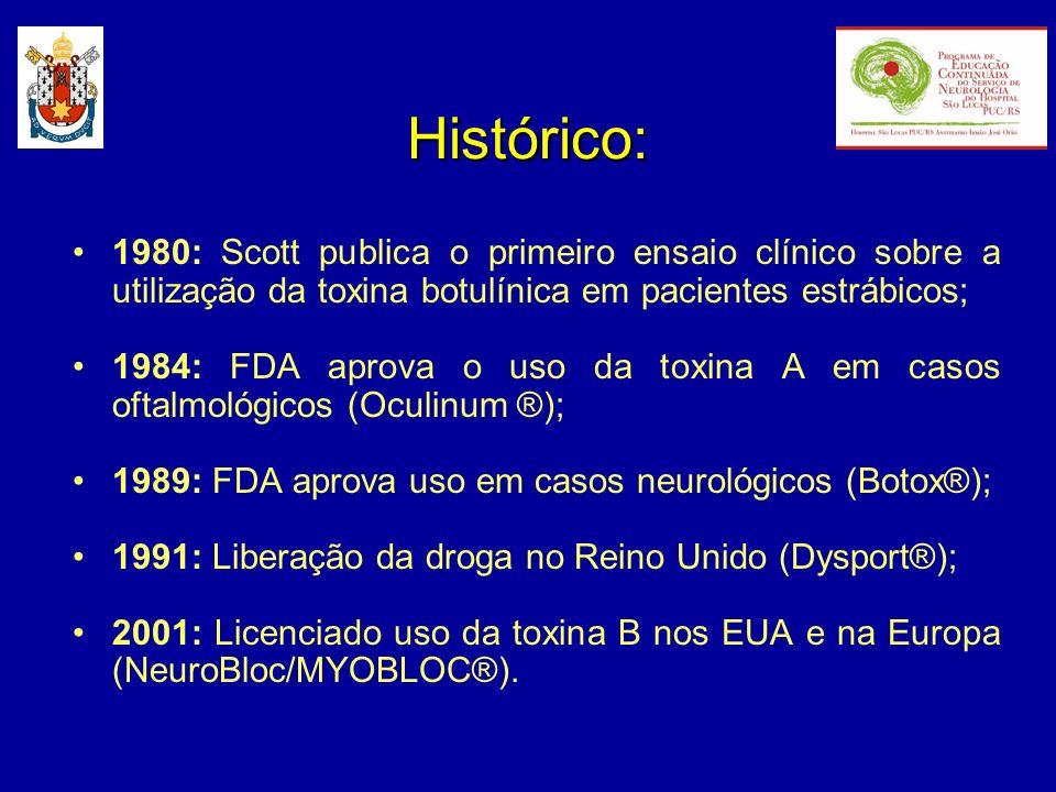 Histórico: 1980: Scott publica o primeiro ensaio clínico sobre a utilização da toxina botulínica em pacientes estrábicos; 1984: FDA aprova o uso da to