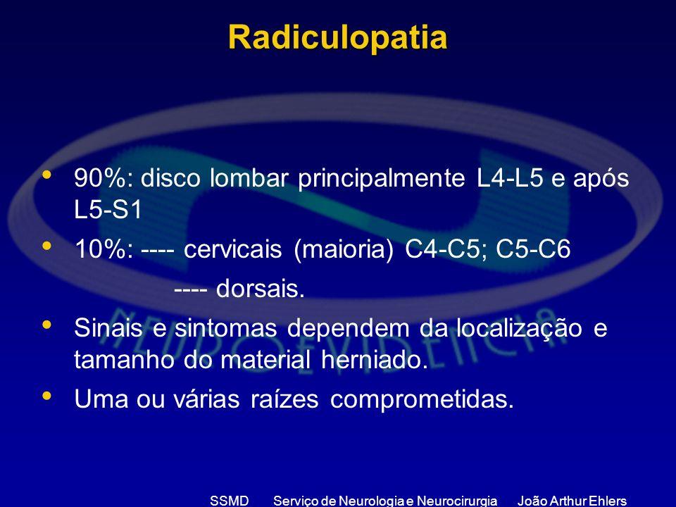 Radiculopatia 90%: disco lombar principalmente L4-L5 e após L5-S1 10%: ---- cervicais (maioria) C4-C5; C5-C6 ---- dorsais. Sinais e sintomas dependem