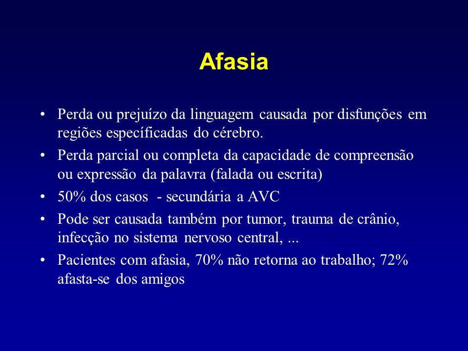 Afasia Perda ou prejuízo da linguagem causada por disfunções em regiões específicadas do cérebro. Perda parcial ou completa da capacidade de compreens
