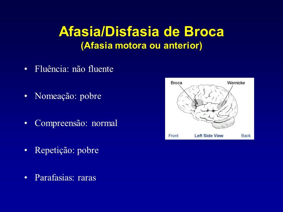 Afasia/Disfasia de Broca (Afasia motora ou anterior) Fluência: não fluente Nomeação: pobre Compreensão: normal Repetição: pobre Parafasias: raras