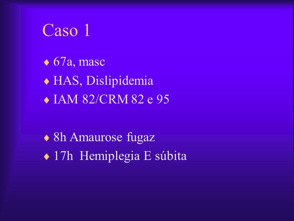 Caso 1 67a, masc HAS, Dislipidemia IAM 82/CRM 82 e 95 8h Amaurose fugaz 17h Hemiplegia E súbita