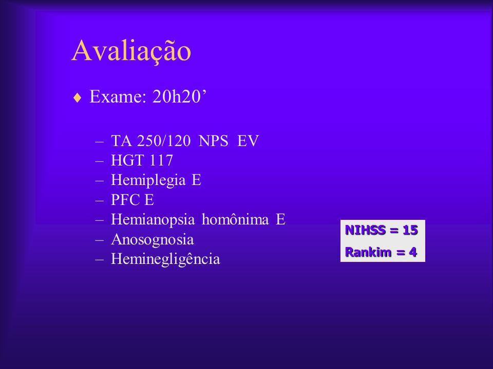 Avaliação Exame: 20h20 –TA 250/120 NPS EV –HGT 117 –Hemiplegia E –PFC E –Hemianopsia homônima E –Anosognosia –Heminegligência NIHSS = 15 Rankim = 4