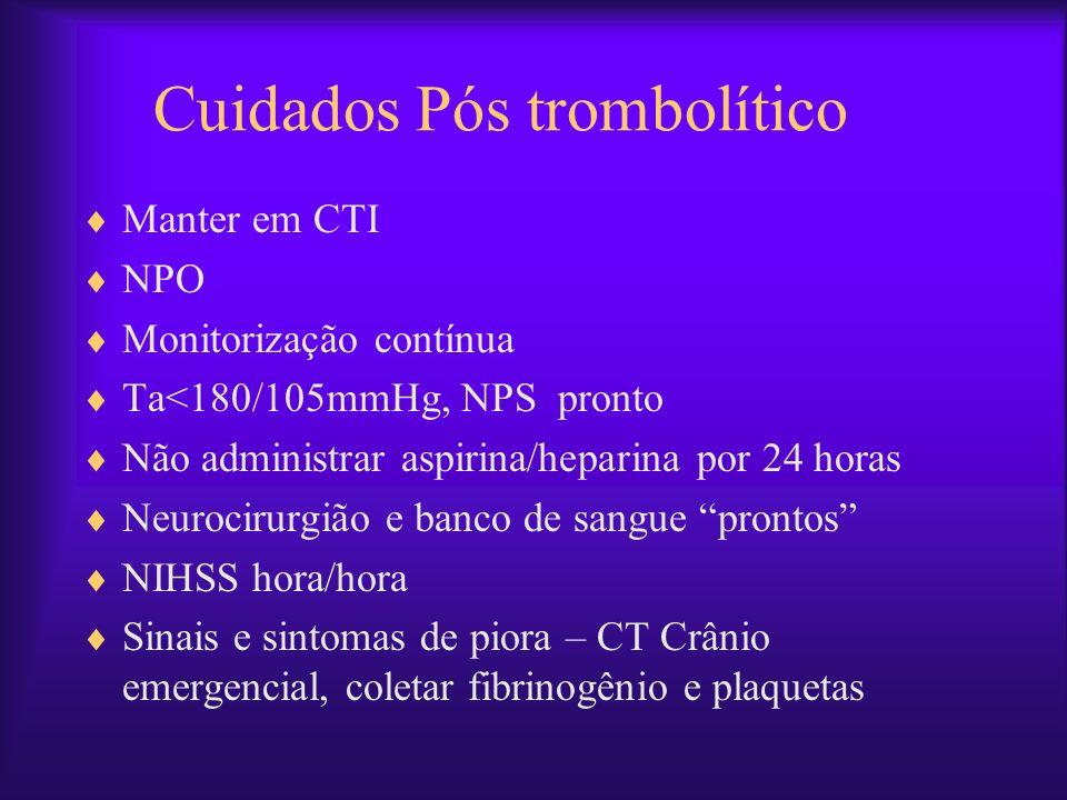 Cuidados Pós trombolítico Manter em CTI NPO Monitorização contínua Ta<180/105mmHg, NPS pronto Não administrar aspirina/heparina por 24 horas Neurociru