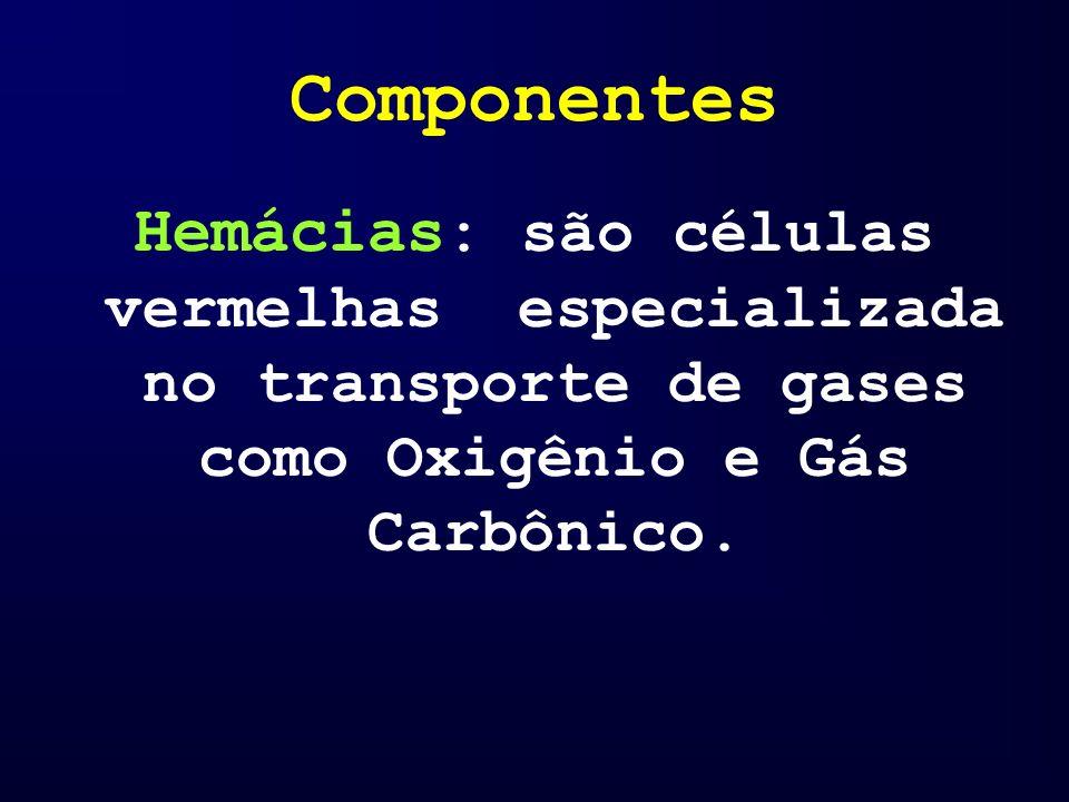 Componentes Hemácias : são células vermelhas especializada no transporte de gases como Oxigênio e Gás Carbônico.