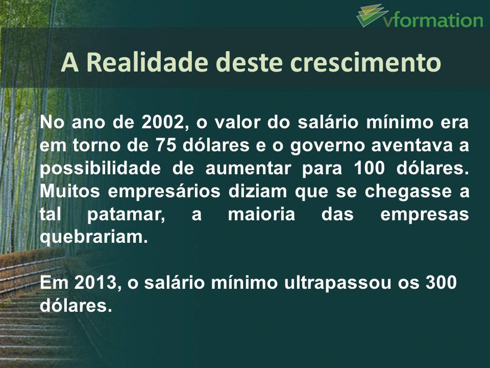 No ano de 2002, o valor do salário mínimo era em torno de 75 dólares e o governo aventava a possibilidade de aumentar para 100 dólares. Muitos empresá