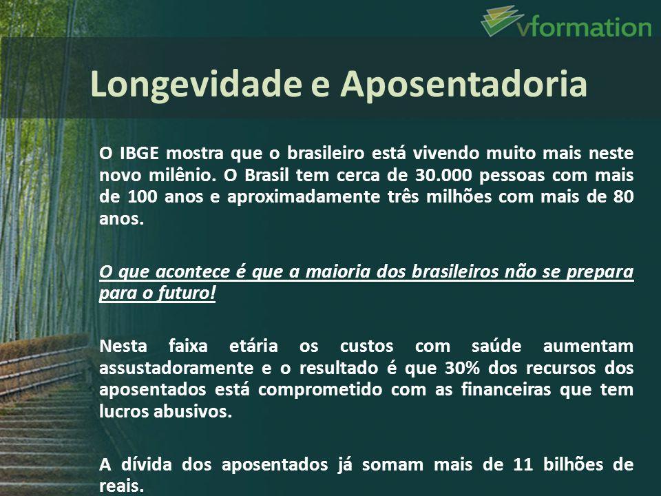O IBGE mostra que o brasileiro está vivendo muito mais neste novo milênio. O Brasil tem cerca de 30.000 pessoas com mais de 100 anos e aproximadamente