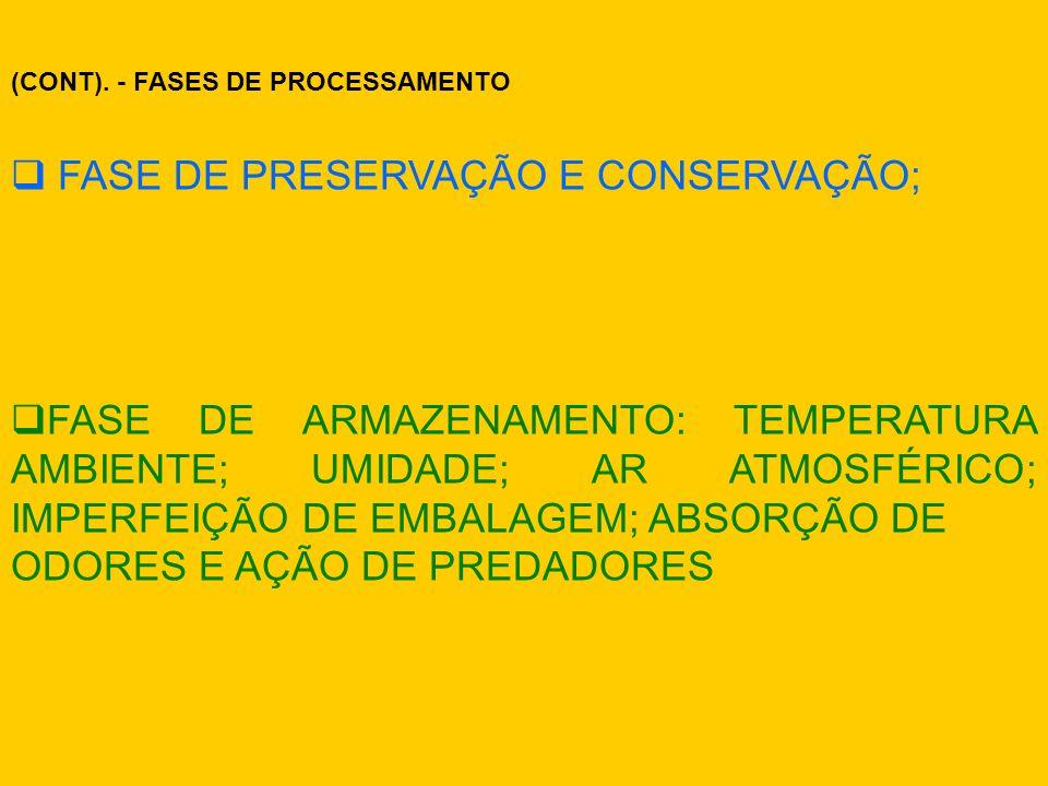 (CONT). - FASES DE PROCESSAMENTO FASE DE PRESERVAÇÃO E CONSERVAÇÃO; FASE DE ARMAZENAMENTO: TEMPERATURA AMBIENTE; UMIDADE; AR ATMOSFÉRICO; IMPERFEIÇÃO