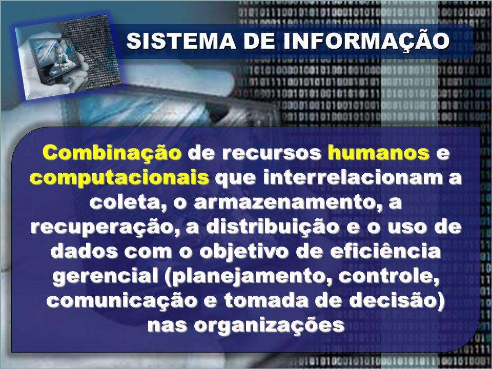 SISTEMA DE INFORMAÇÃO Combinação de recursos humanos e computacionais que interrelacionam a coleta, o armazenamento, a recuperação, a distribuição e o uso de dados com o objetivo de eficiência gerencial (planejamento, controle, comunicação e tomada de decisão) nas organizações