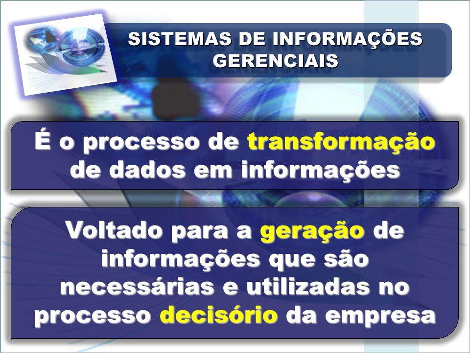 SISTEMAS DE INFORMAÇÕES GERENCIAIS É o processo de transformação de dados em informações Voltado para a geração de informações que são necessárias e utilizadas no processo decisório da empresa