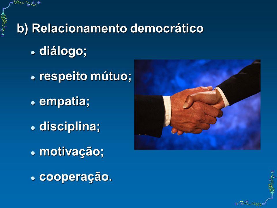b) Relacionamento democrático diálogo; diálogo; respeito mútuo; respeito mútuo; empatia; empatia; disciplina; disciplina; motivação; motivação; cooper