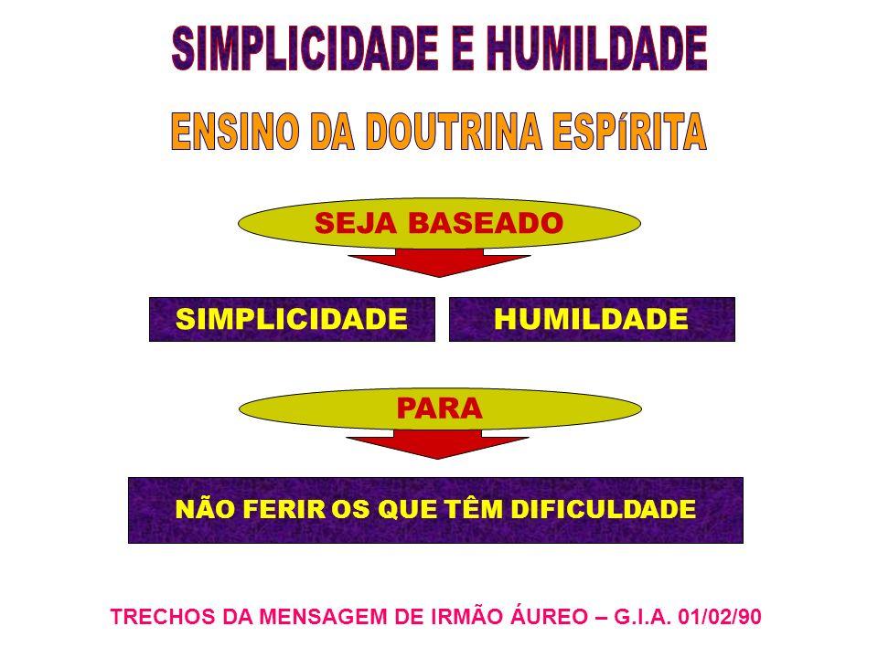SEJA BASEADO SIMPLICIDADEHUMILDADE NÃO FERIR OS QUE TÊM DIFICULDADE PARA TRECHOS DA MENSAGEM DE IRMÃO ÁUREO – G.I.A. 01/02/90